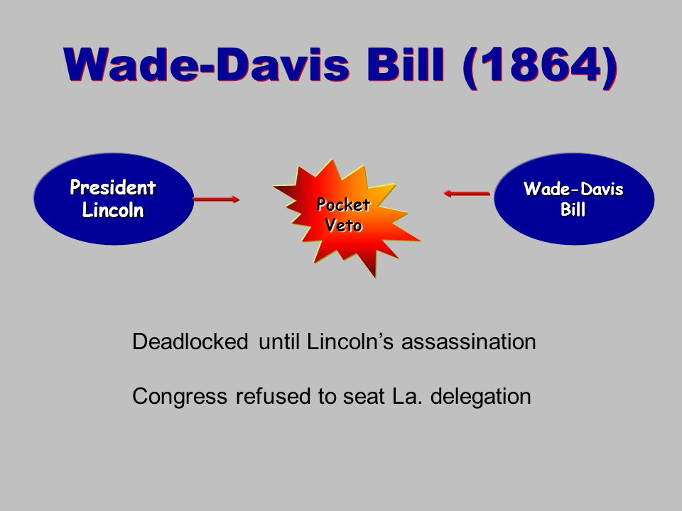 Wade-Davis Bill (1864) Deadlocked until Lincoln's assassination