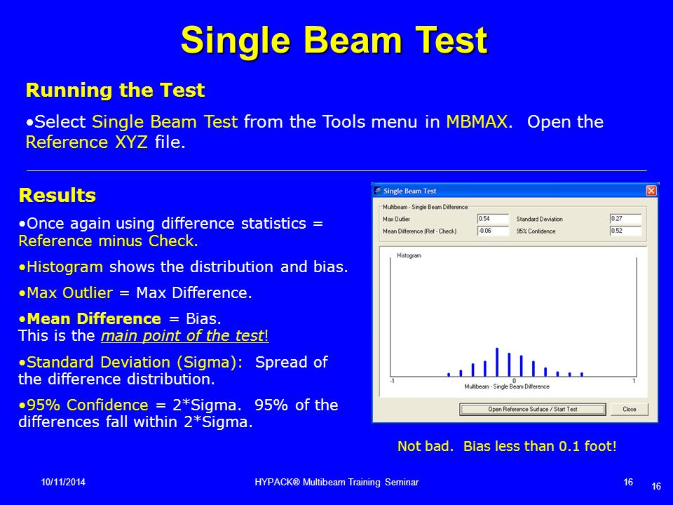 Single Beam Test Running the Test Results