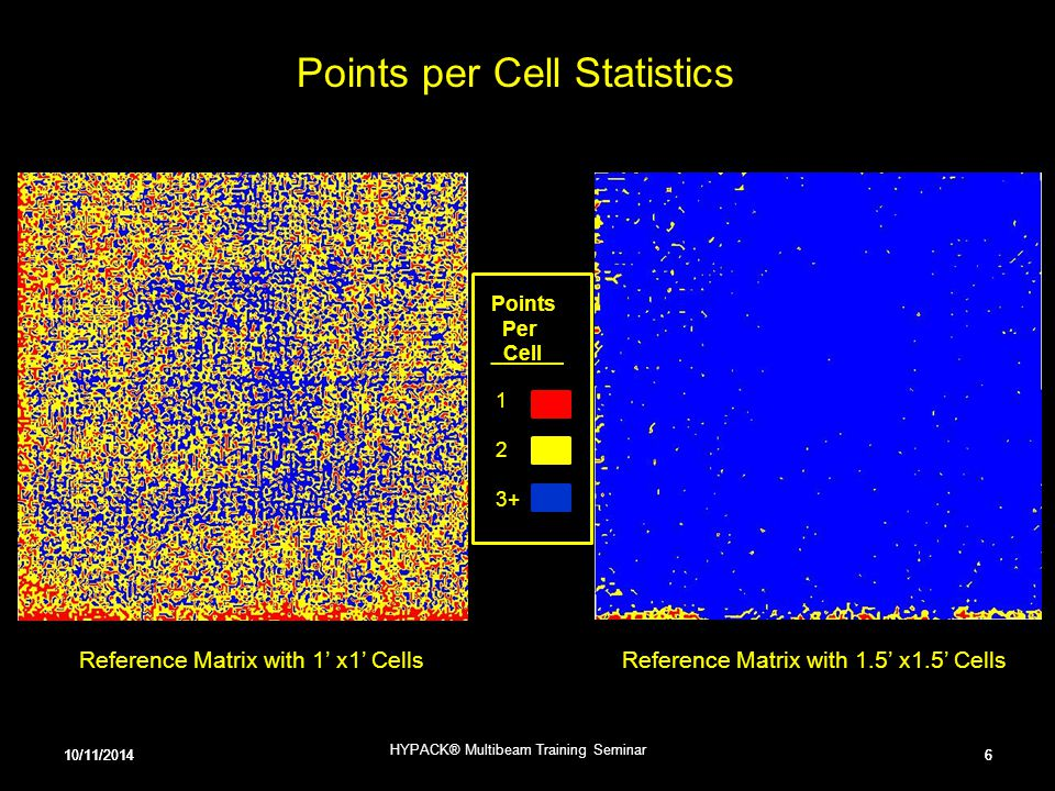 Points per Cell Statistics
