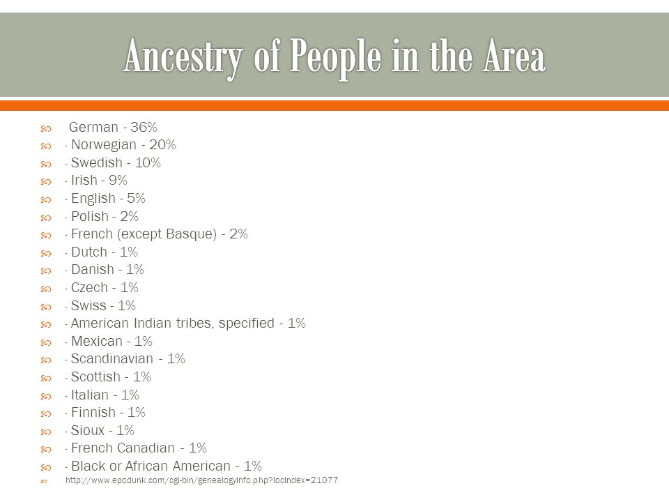 Ancestry of People in the Area