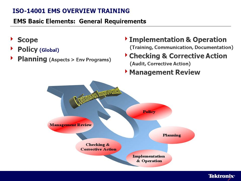 Planning (Aspects > Env Programs) Implementation & Operation