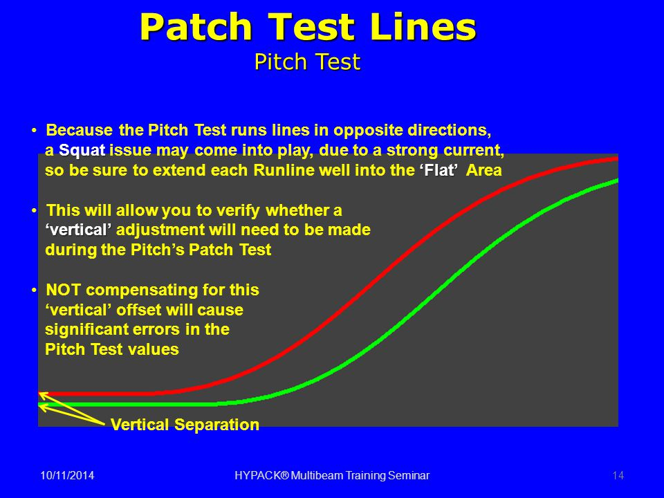Patch Test Lines Pitch Test