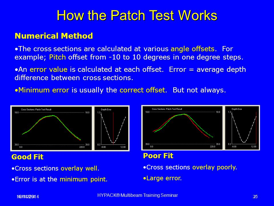 How the Patch Test Works