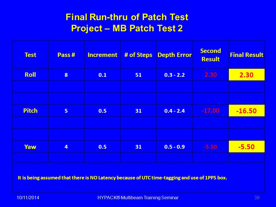 Final Run-thru of Patch Test Project – MB Patch Test 2