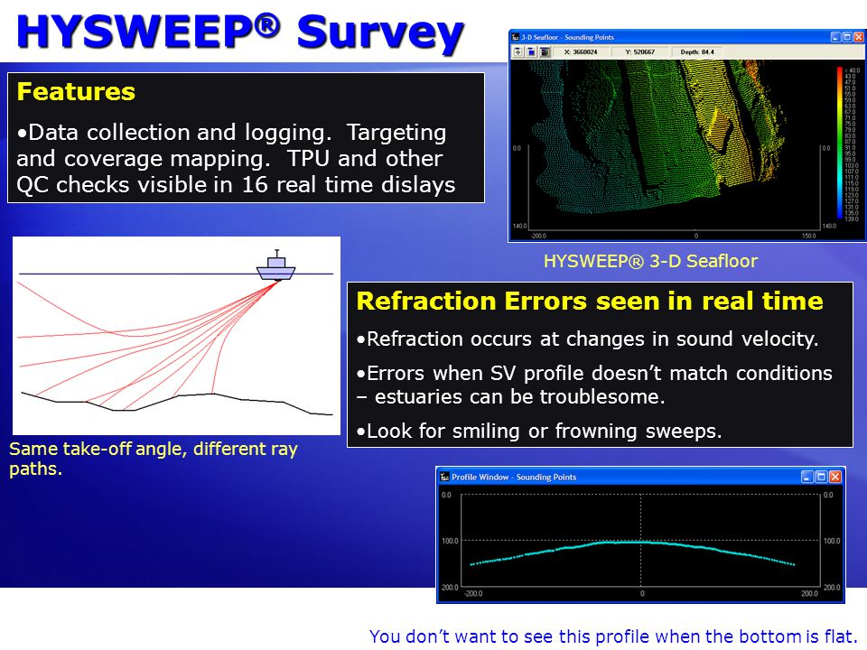 HYSWEEP® Survey Features Refraction Errors seen in real time