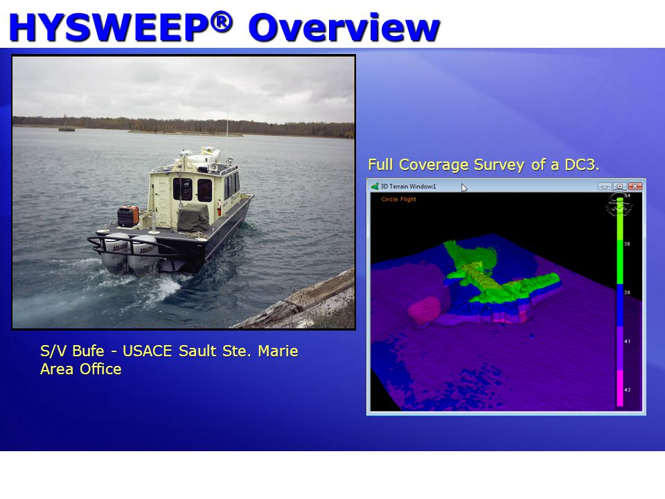 HYSWEEP® Overview Full Coverage Survey of a DC3.