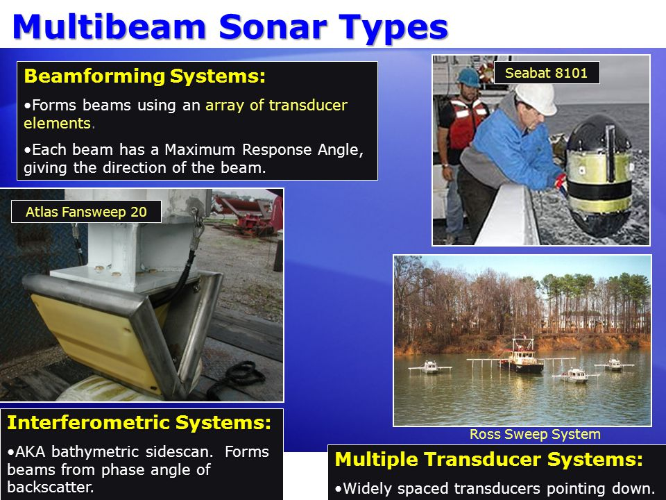 Multibeam Sonar Types Beamforming Systems: Interferometric Systems: