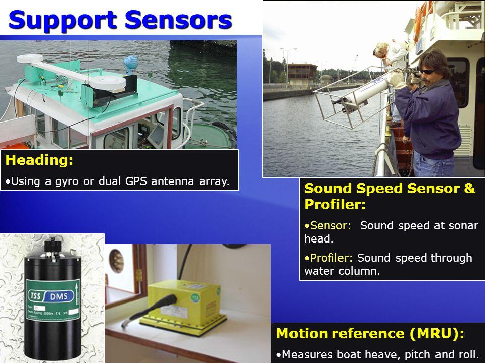 Support Sensors Heading: Sound Speed Sensor & Profiler: