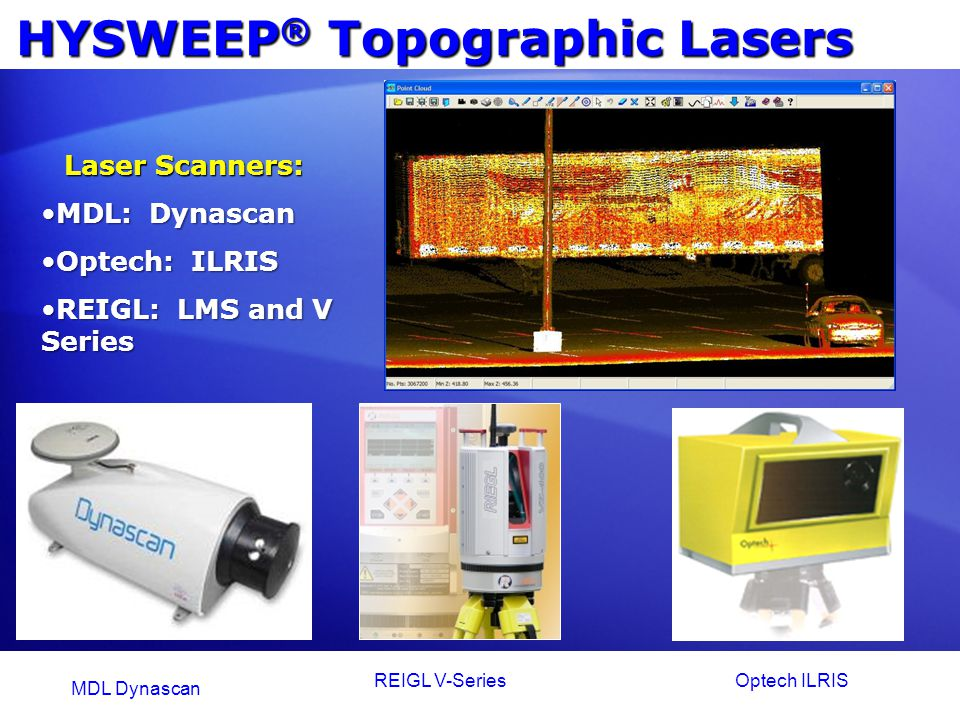 HYSWEEP® Topographic Lasers