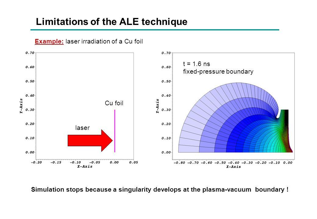 Limitations of the ALE technique