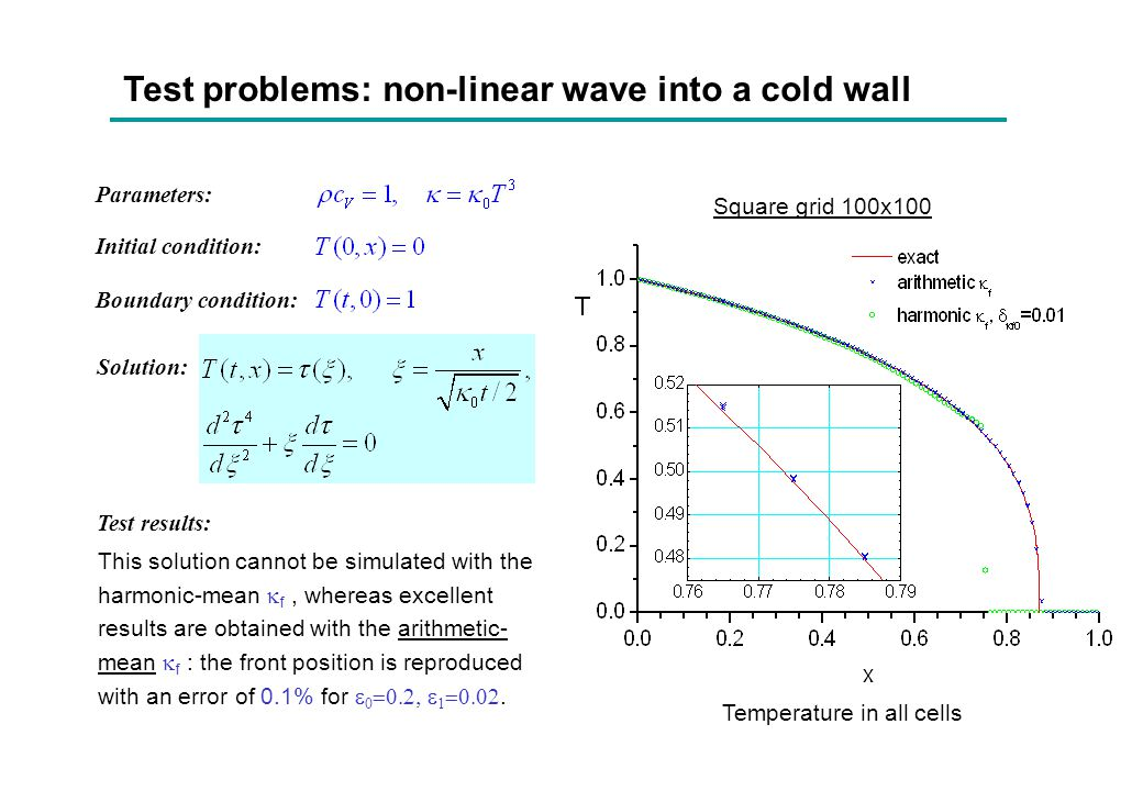 Test problems: non-linear wave into a cold wall