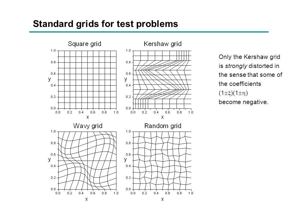 Standard grids for test problems