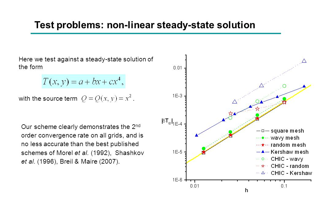 Test problems: non-linear steady-state solution