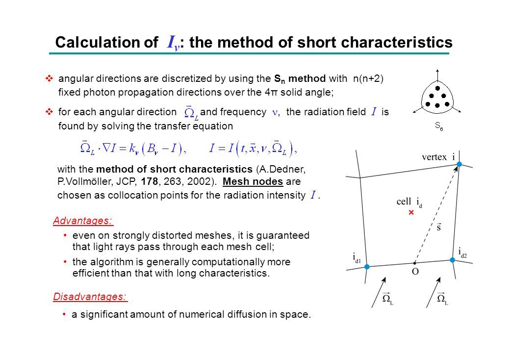Calculation of Iν: the method of short characteristics