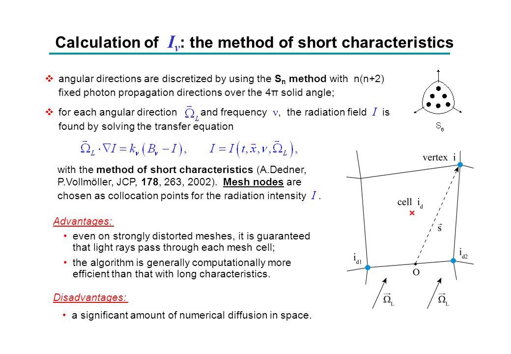 Calculation of Iν: the method of short characteristics