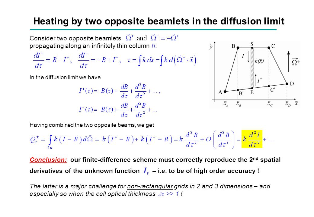 Heating by two opposite beamlets in the diffusion limit