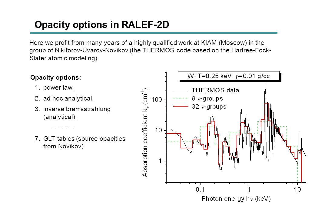 Opacity options in RALEF-2D