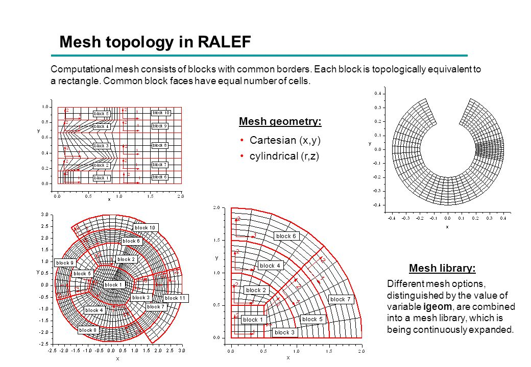 Mesh topology in RALEF Mesh geometry: Cartesian (x,y)
