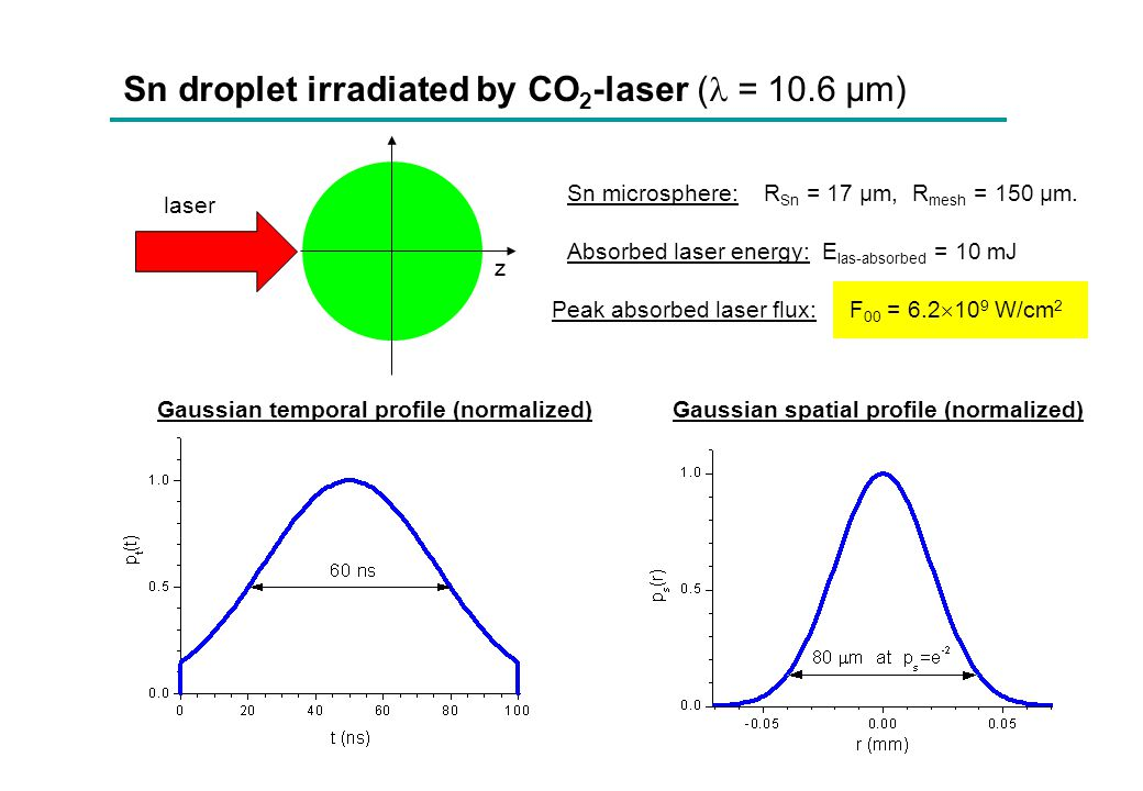 Sn droplet irradiated by CO2-laser ( = 10.6 μm)