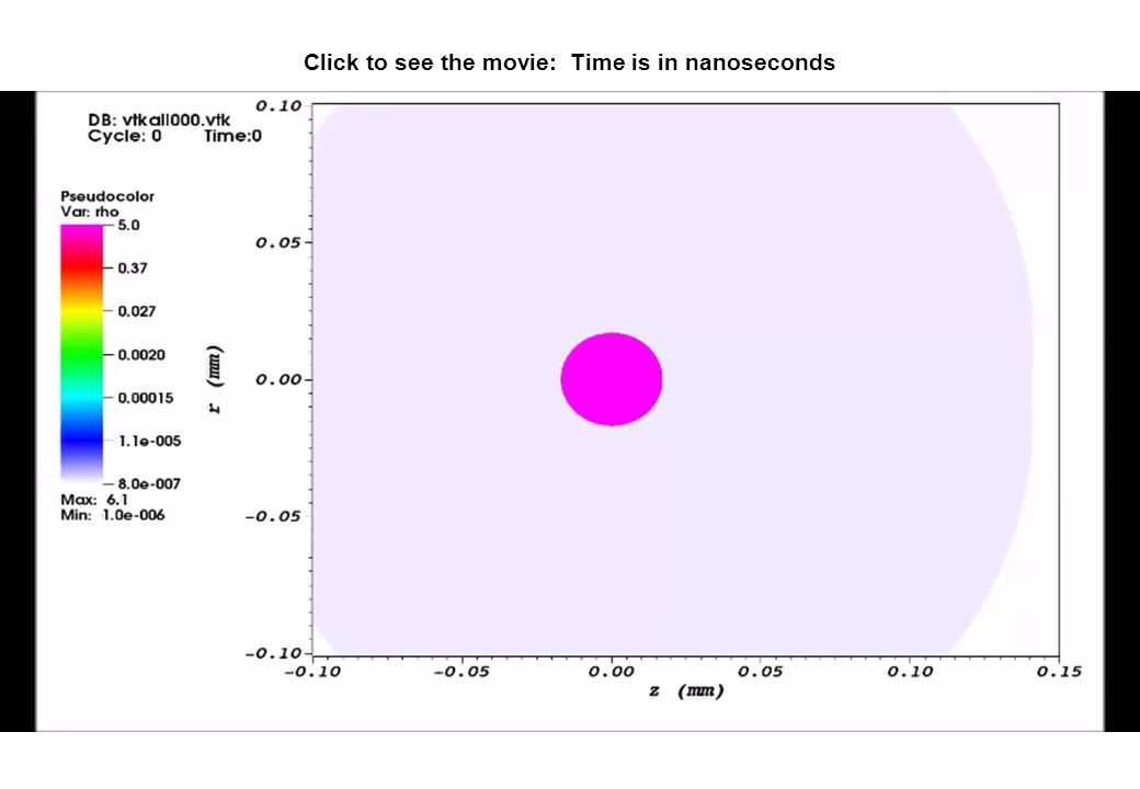 Click to see the movie: Time is in nanoseconds