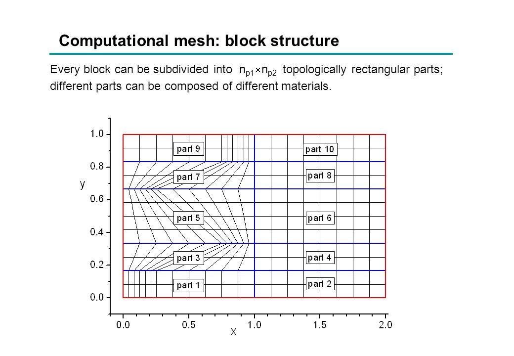 Computational mesh: block structure