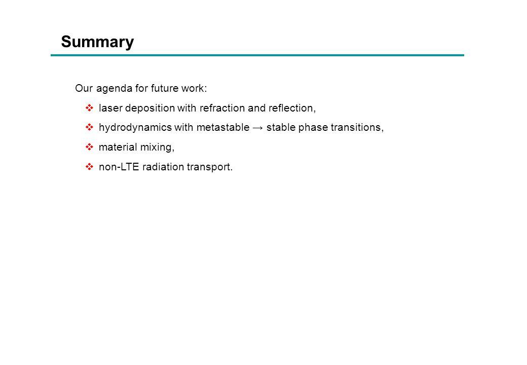 Summary Our agenda for future work: