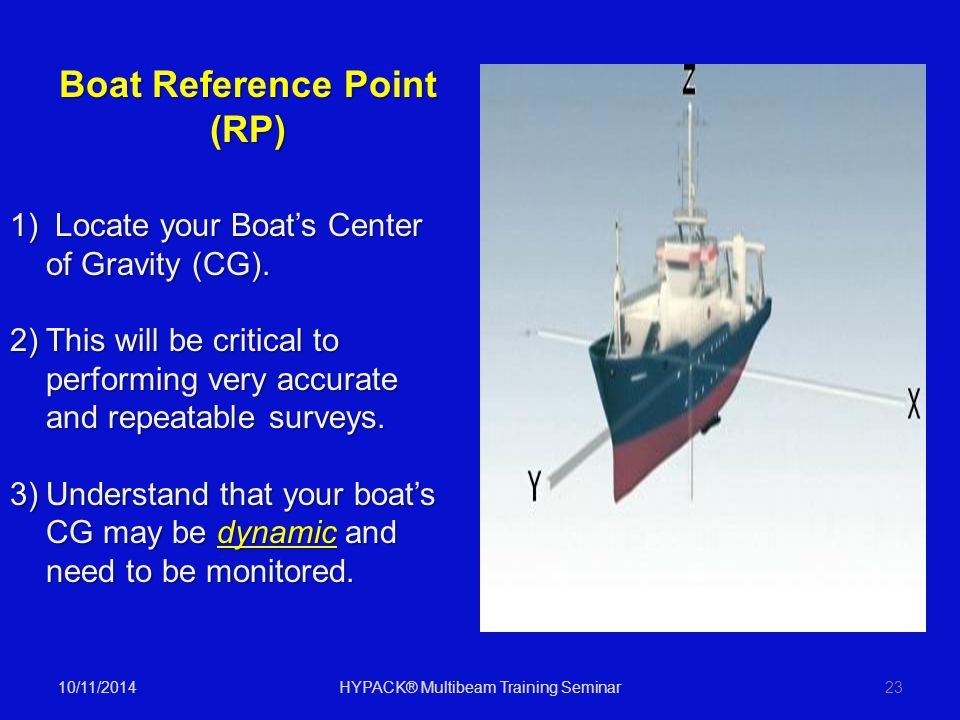 Boat Reference Point (RP)