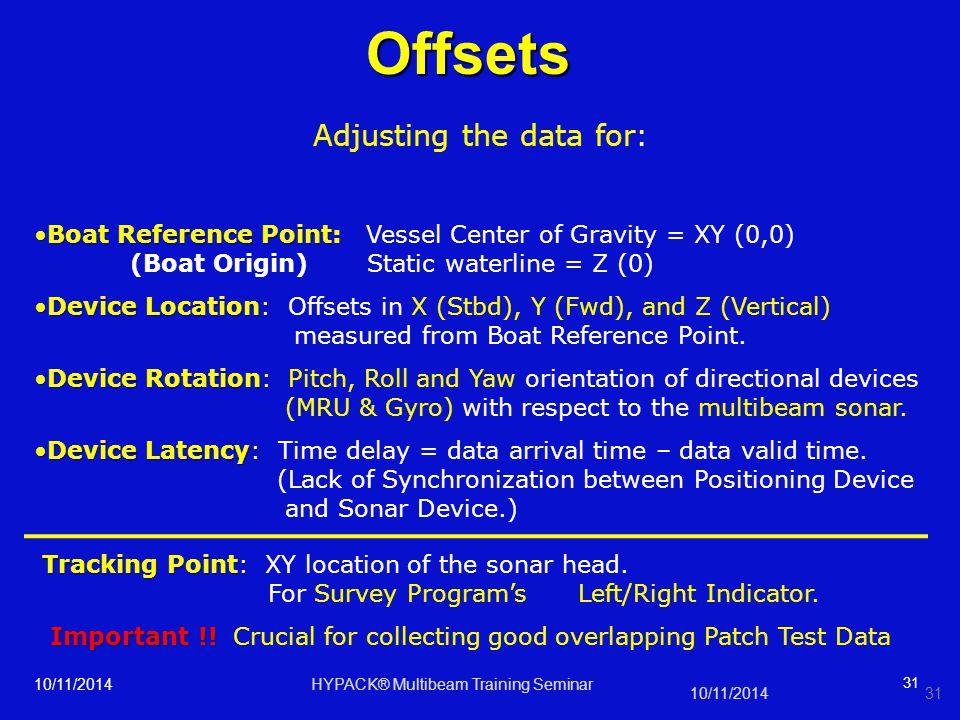 Offsets Adjusting the data for: