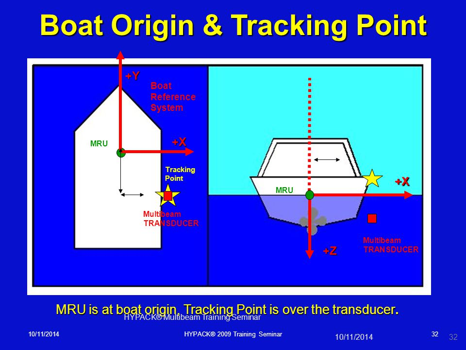 Boat Origin & Tracking Point