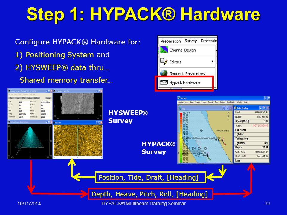 Step 1: HYPACK® Hardware