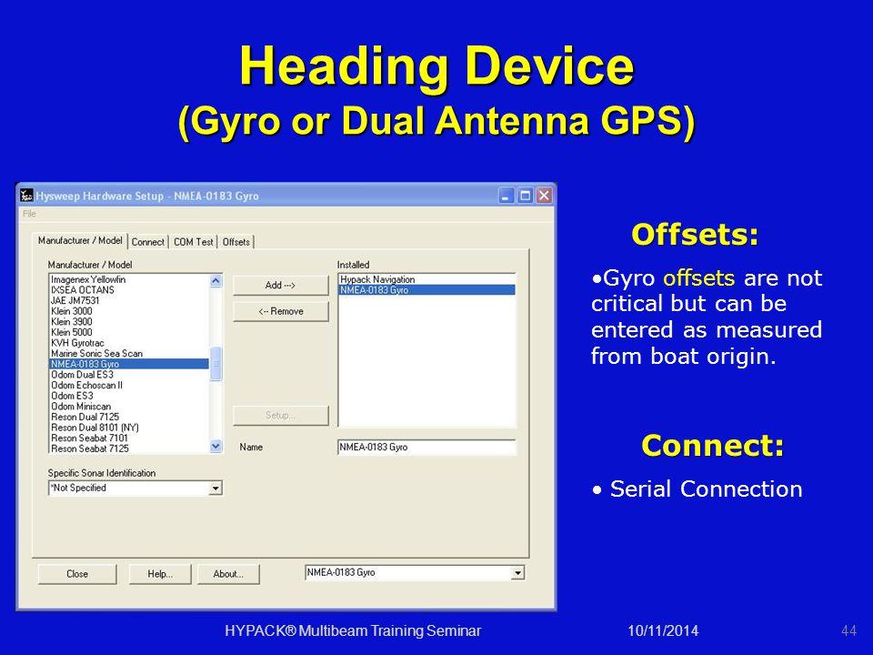 (Gyro or Dual Antenna GPS)