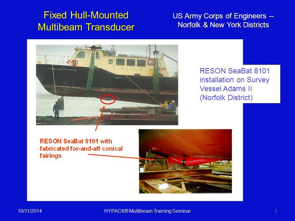 Fixed Hull-Mounted Multibeam Transducer