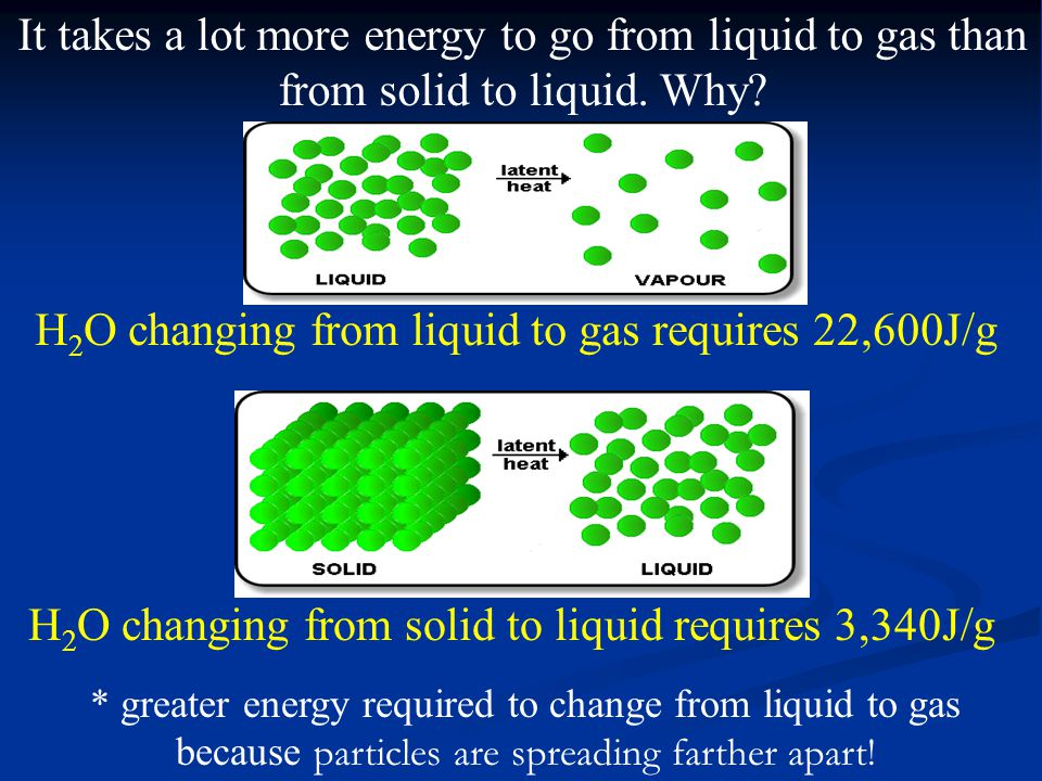 H2O changing from liquid to gas requires 22,600J/g