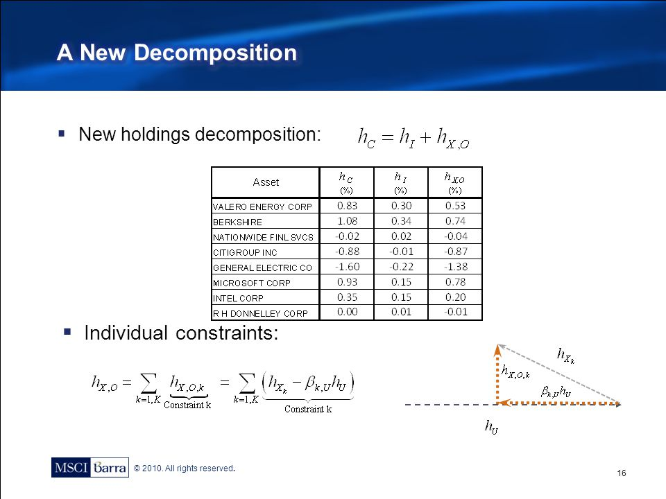 A New Decomposition Individual constraints: