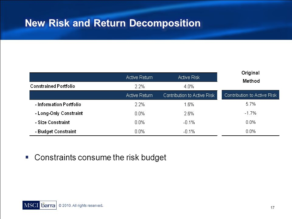 New Risk and Return Decomposition