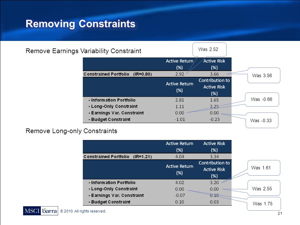 Removing Constraints Remove Earnings Variability Constraint
