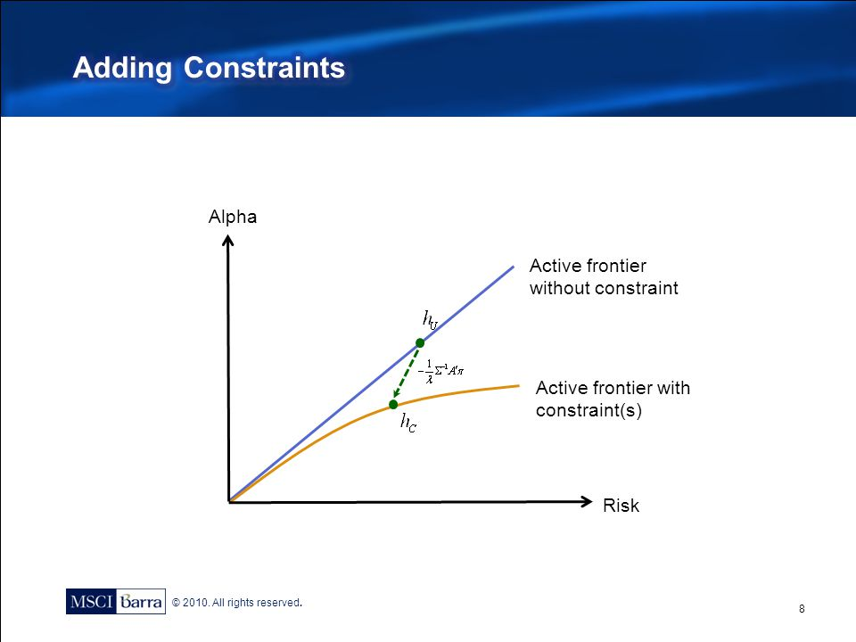Adding Constraints Alpha Active frontier without constraint