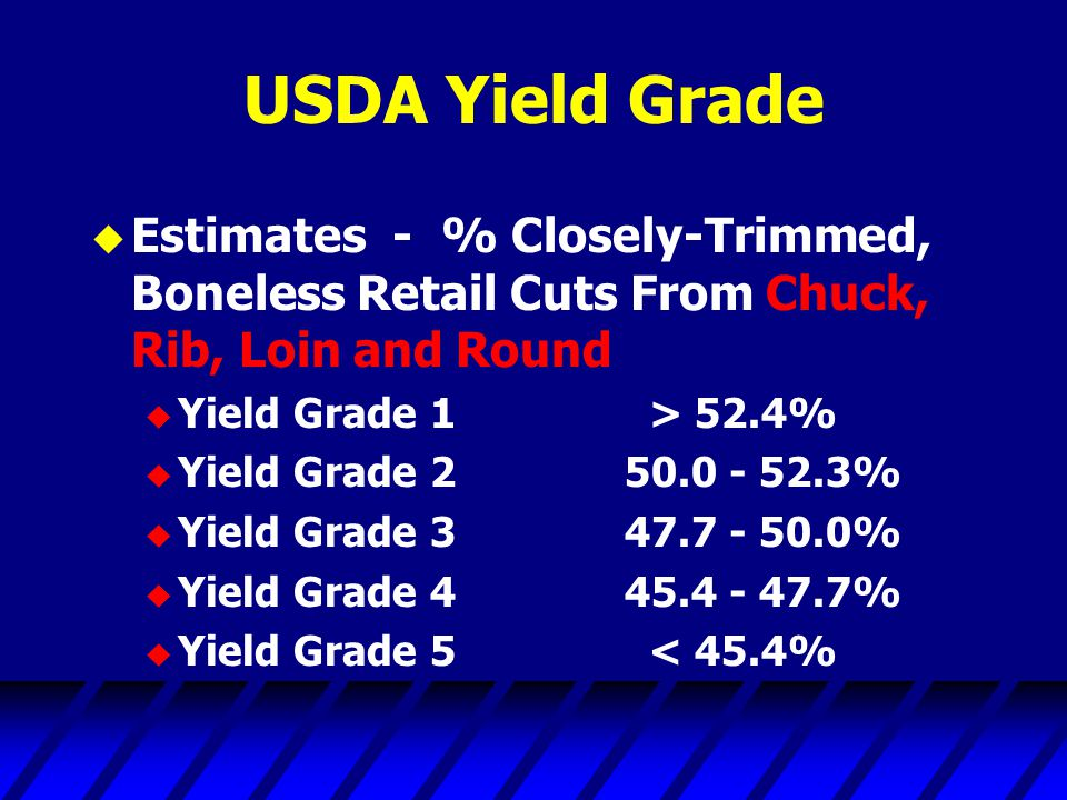 USDA Yield Grade Estimates - % Closely-Trimmed, Boneless Retail Cuts From Chuck, Rib, Loin and Round.