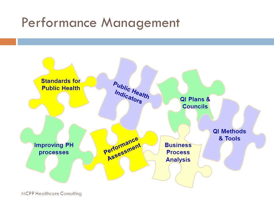 qi plan 4 Primary care quality improvement toolkit december 2011 annual copc qi reports memo required annual reports b quality improvement plan.