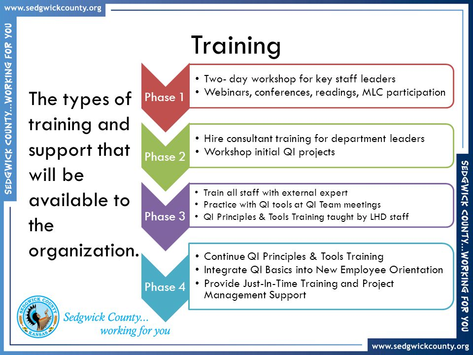 Training Phase 1. Two- day workshop for key staff leaders. Webinars, conferences, readings, MLC participation.