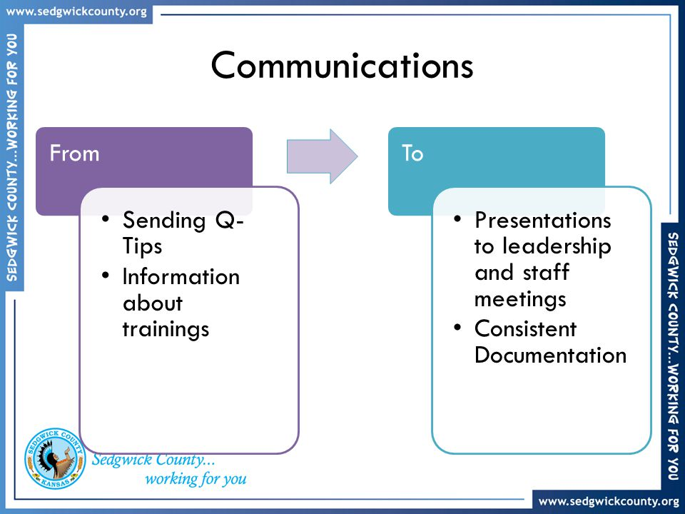 Communications From Sending Q-Tips Information about trainings To