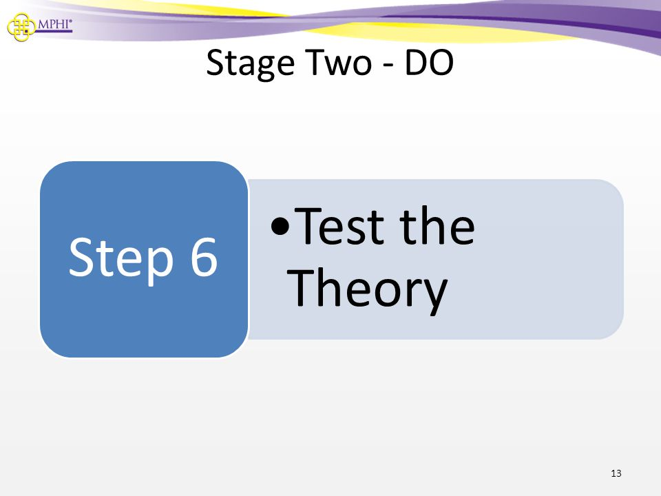 Stage Two - DO Test the Theory Step 6