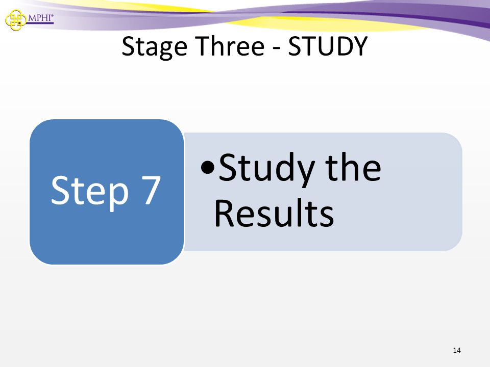 Stage Three - STUDY Study the Results Step 7