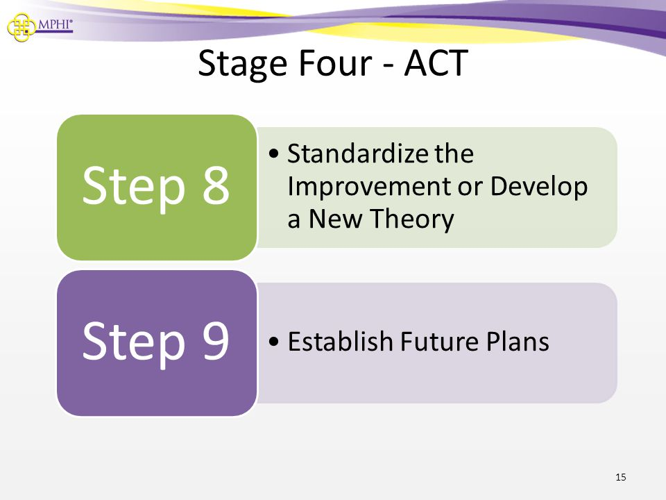 Step 8 Step 9 Stage Four - ACT