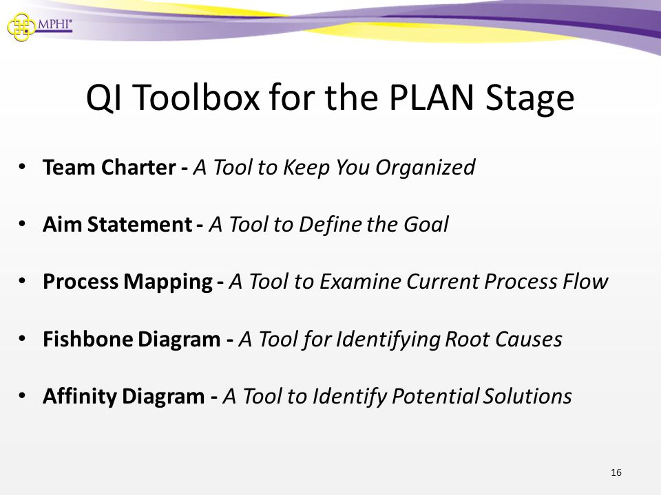 QI Toolbox for the PLAN Stage