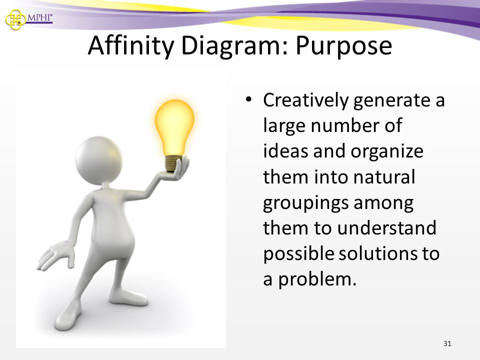 Affinity Diagram: Purpose