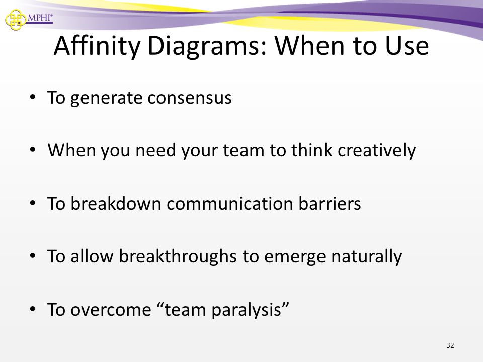 Affinity Diagrams: When to Use