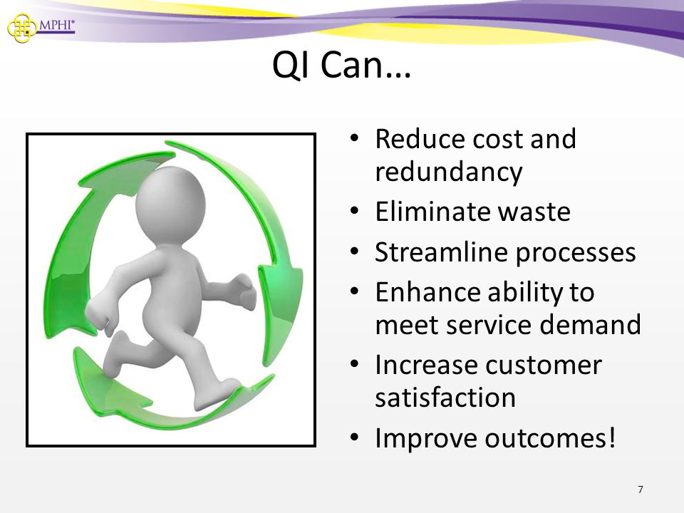 QI Can… Reduce cost and redundancy Eliminate waste