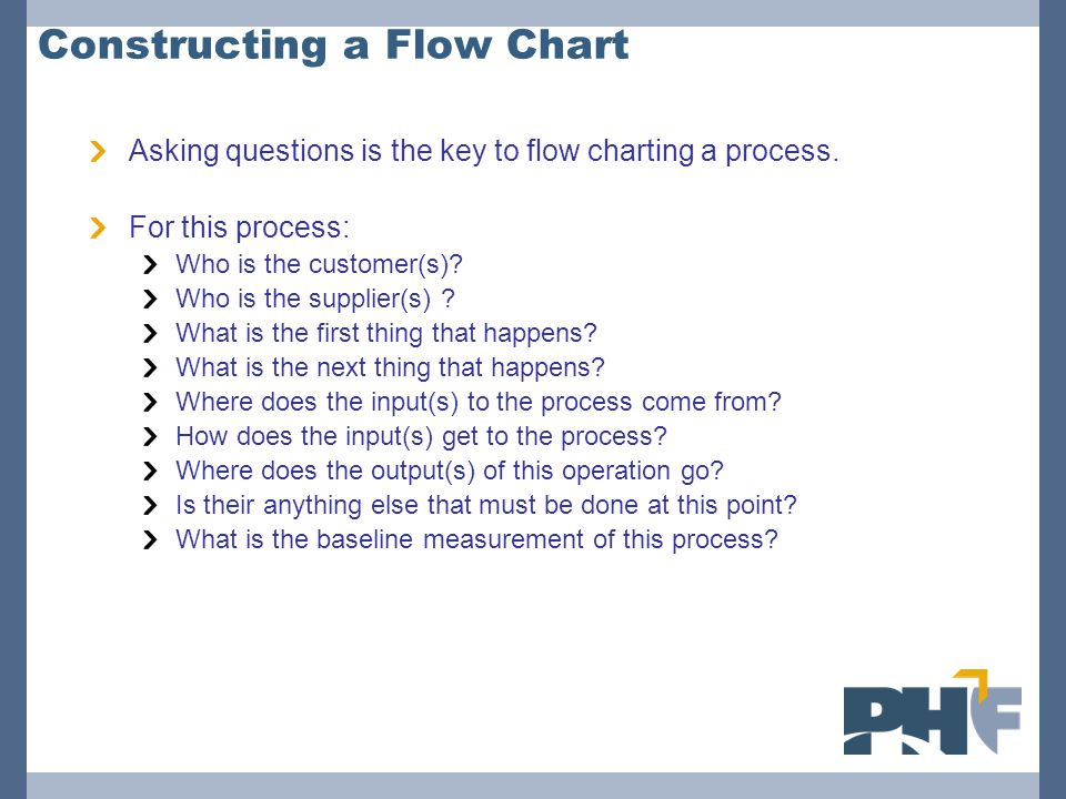 Constructing a Flow Chart