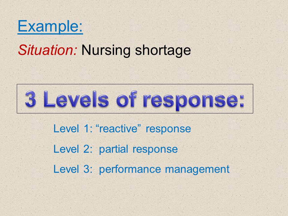3 Levels of response: Example: Situation: Nursing shortage